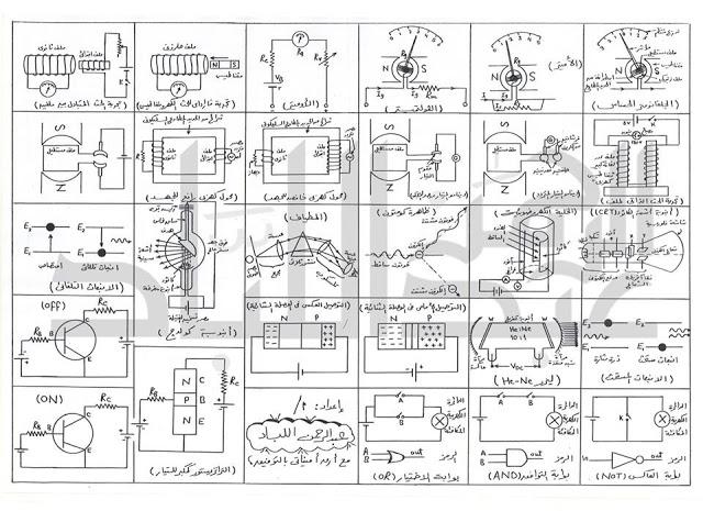 جميع رسومات منهج الفيزياء للثانوية العامة - صفحة 30 Www.modars1.com_%25D8%25B1%25D8%25B3%25D9%2588%25D9%2585%25D8%25A7%25D8%25AA