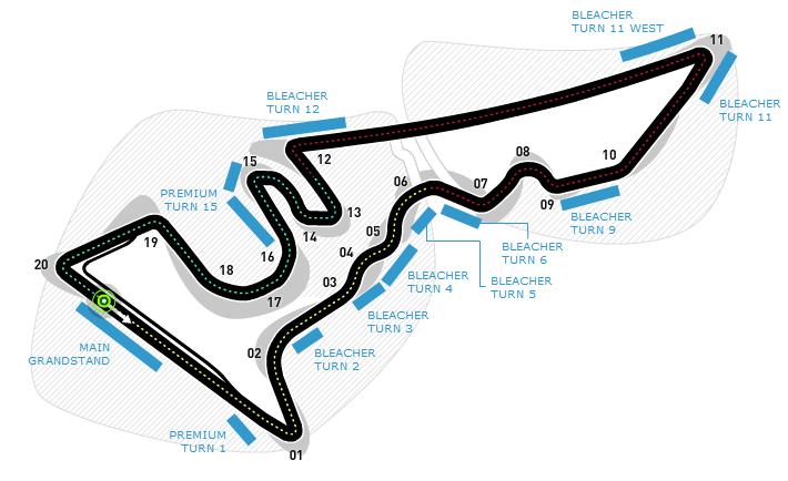 Gran Premio de Las Américas 2014 Circuito_austin