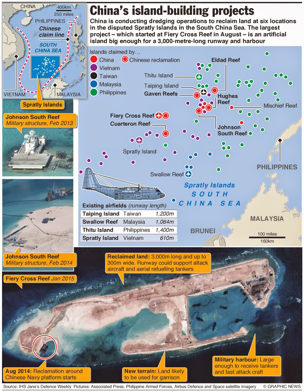 2015...ماذا حدث للبحرية الصينية؟ China-spratly-island