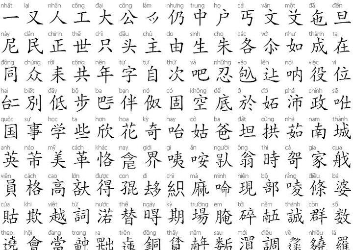 Những chữ Nôm thường gặp nhất trong tài liệu Chunom
