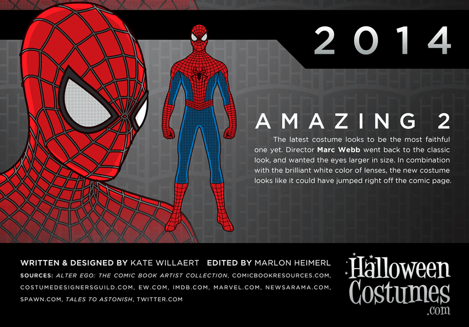 [Marvel] Amazing Spider-man: Discusión General - Página 5 Spider-Man-6