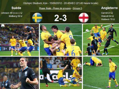 ### Giải Túc Cầu Euro 2012 ### - Page 2 ThuyDien-Anh-2-3-Vntvnd