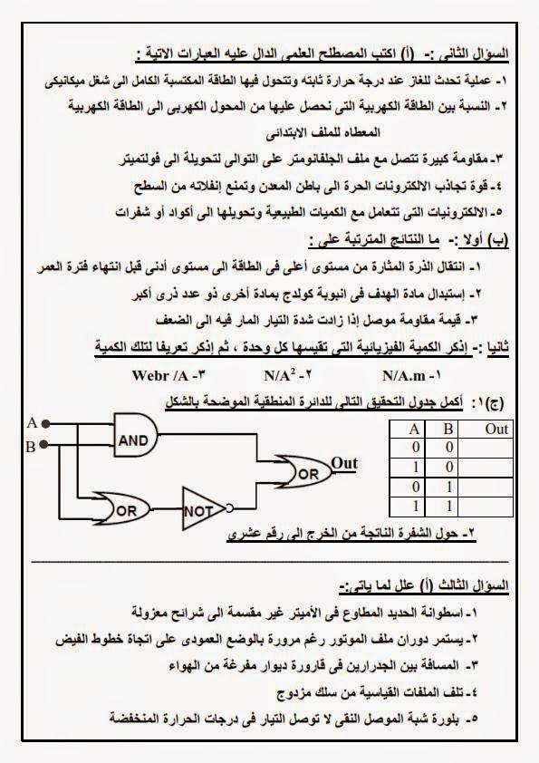 امتحان فيزياء 3 ثانوى السودان 2015  10613111_755865311200821_554805368643240127_n