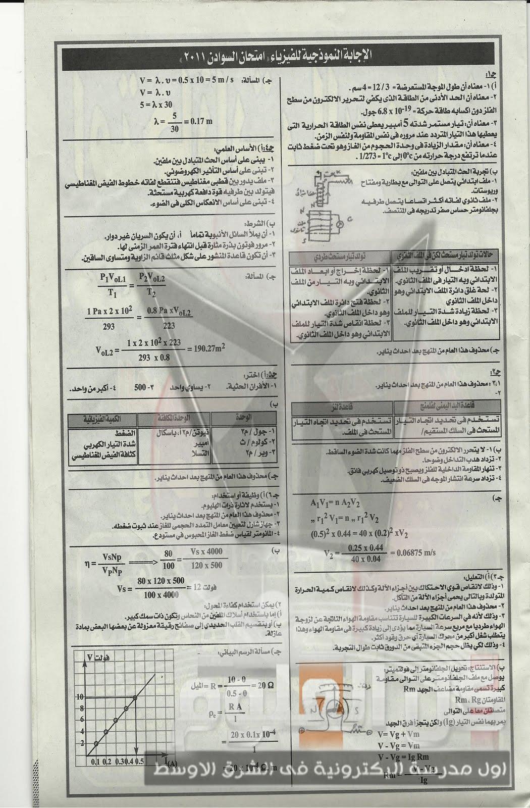 امتحان فيزياء2011 السودان 2%20copy