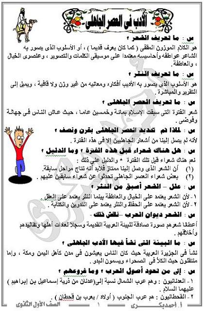 امتحانات وملخصات الثانوى العام مميزه جدا من مصراوى22 2