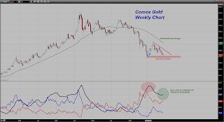 prix de l'or, de l'argent et des minières / suivi quotidien en clôture - Page 7 Chart20131207115419