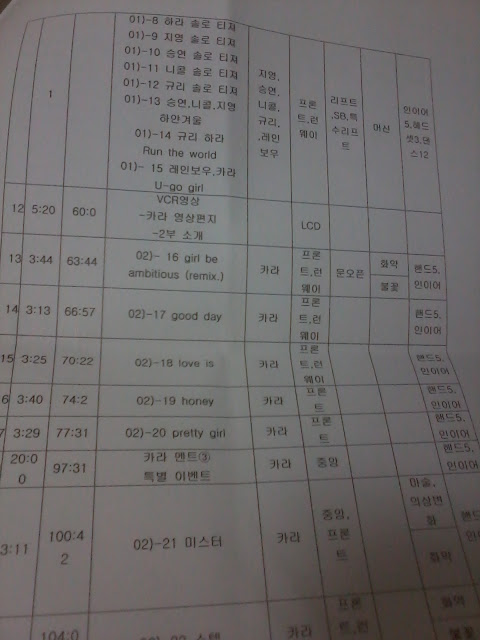 "Kara >> álbum ""Step""[Single ""Speed U/Girl's Power""] - Página 8 3"
