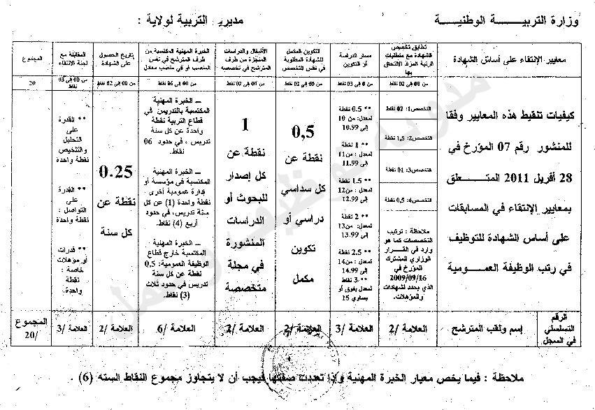 طريقة ومعايير الانتقاء الصحيحة من وزارة التربية  Jaa17372