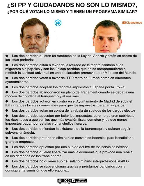 Ciudadanos,  y  su lider  Albert  Rivera, a la caza de votantes y amistades políticas. - Página 2 12120174_899111686844300_3897856388358624209_o%2B%25282%2529