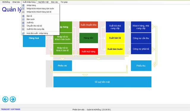 Phần mềm quản lý bán hàng Phan_mem_quan_ly_ban_hang_Focus_TRUNGVIET_SOFTWARE