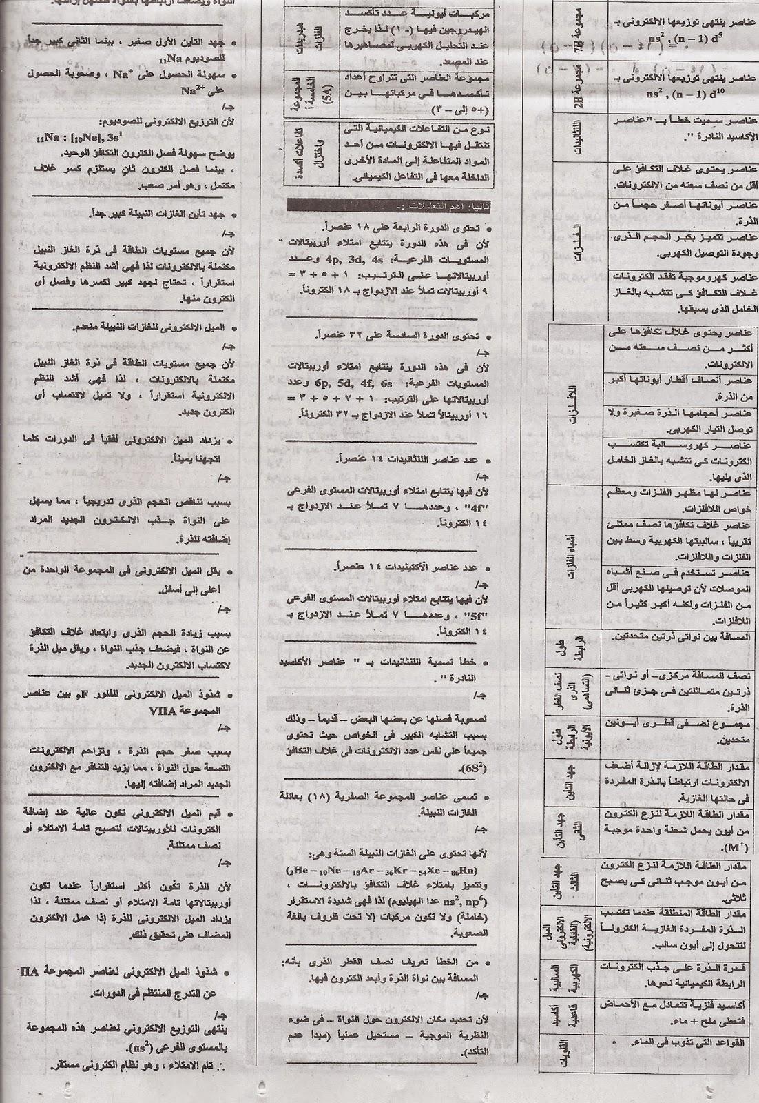 المراجعة النهائية كيمياء ثاني ثانوى - ملحق الجمهورية التعليمي Scan0021