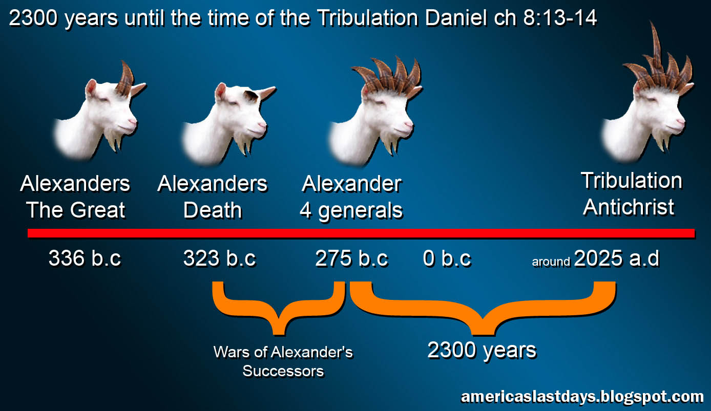 The United States of the Solar System: A.D. 2133 (Book One) - Page 4 2300-days-daiel-ch-8-1844-no