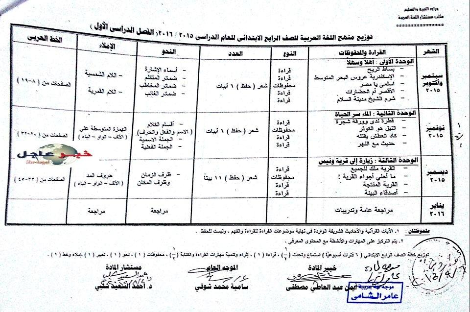 """لغة عربية: بالصور توزيع مناهج 2016 للصفوف الابتدائية """"من الاول للسادس الابتدائي"""" 6"""
