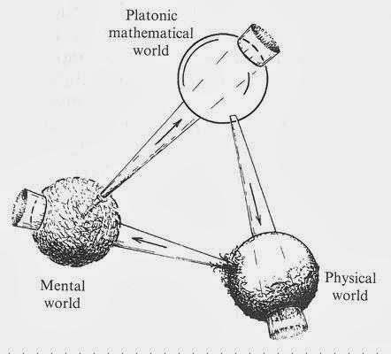 Qui aime la physique ou les mathématiques? 3worldsx