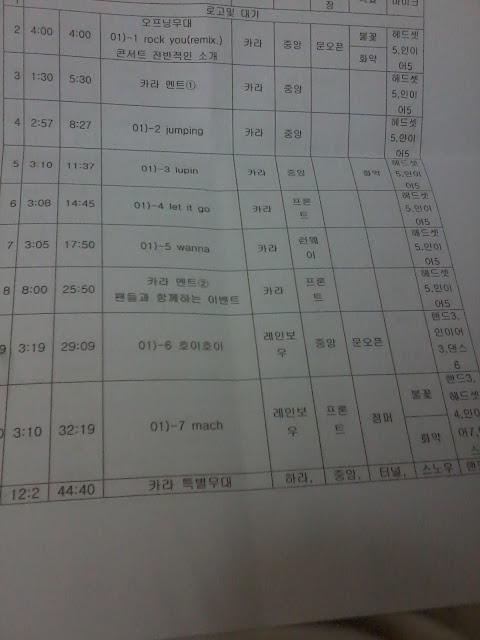 "Kara >> álbum ""Step""[Single ""Speed U/Girl's Power""] - Página 8 4"