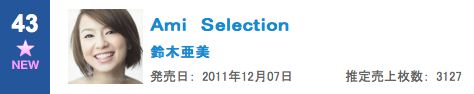 "Ami Suzuki >> Best Album ""Ami Selection"" - Página 2 Rank"
