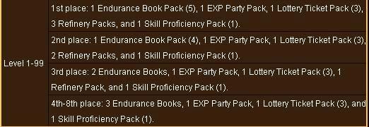شرح كويست Skill Team PK في لعبة كونكر اونلاين  1