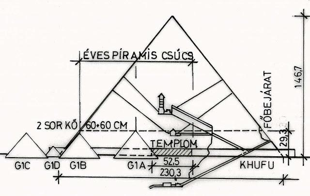 Giza – the Time Machine  Evpircsucs