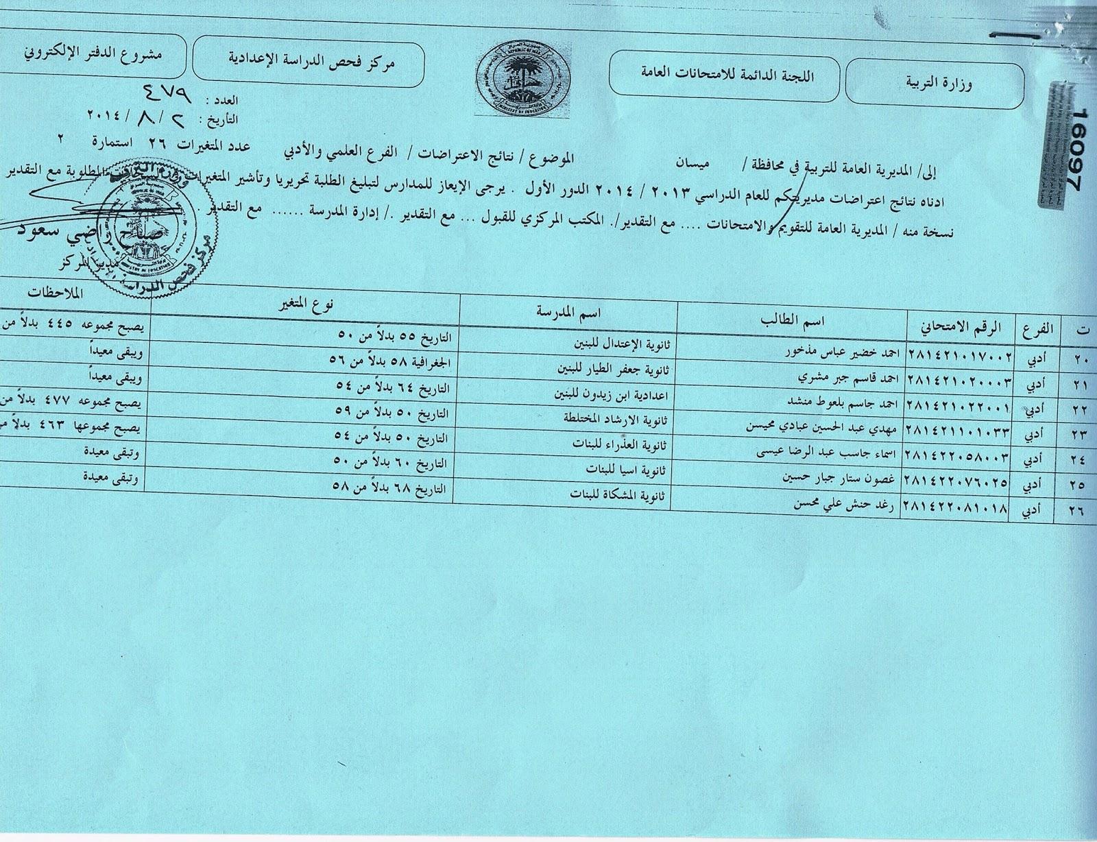 نتائج اعتراضات السادس العلمي و العلمي محافظة ميسان 2014  10562646_275168326003238_6220007346260192401_o