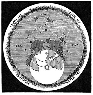 The South Pole Does Not Exist! Fig61