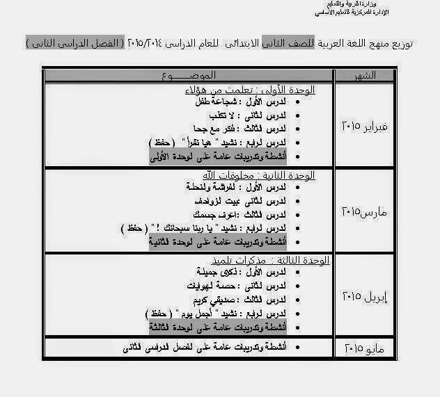 توزيع منهج اللغة العربية للصف الثاني الابتدائي الفصل الدراسي الثاني 2015 2_2015
