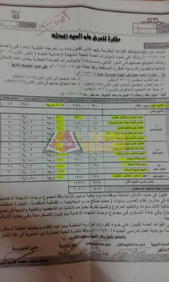تنسيق القبول بالصف الاول الثانوى 2016 لجميع محافظات مصر Modars1.com_%25D8%25A7%25D8%25B3%25D9%2588%25D8%25A7%25D9%2586