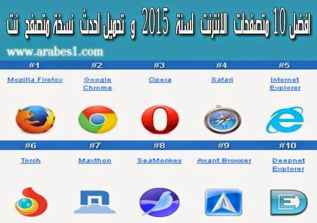 أفضل 10 متصفحات الانترنت لسنة 2015 و تحميل احدث نسخة  Top%2BBest%2BInternet%2BBrowser%2BSoftware%2B%2B2015