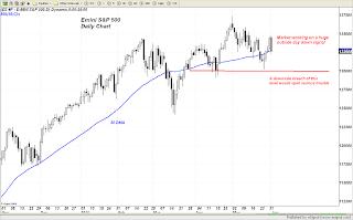 marché de l'or et argent /analyse quotidienne Snapshot-722