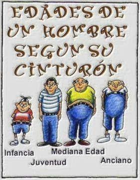 Humor Grafico.. Edad_cinturon
