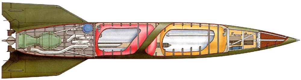 El Misil balistico aleman V2 V2_side_cutaway