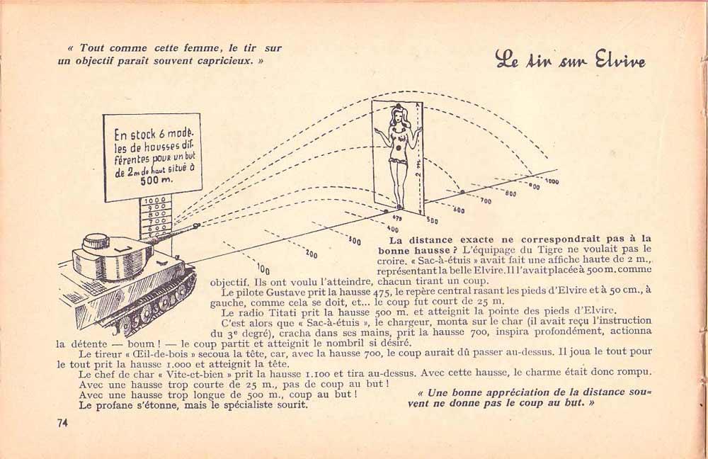 le manuel du Tigre en français Page73