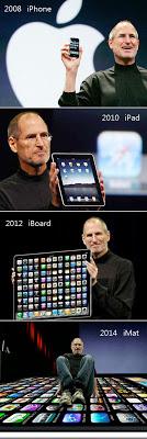 Exclusivo: os próximos lançamentos da Apple Apple_lan%C3%A7amentos