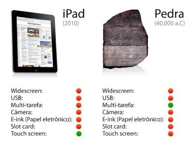 IPad X pedra Ipad_vs_pedra