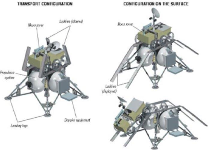 GSLV MkIII (Chandrayaan 2) - 22.07.2019 Chand31%2Bcopy