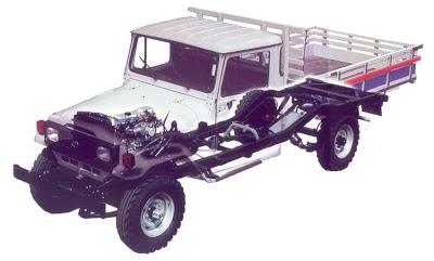 "Uma lenda "" Land Cruiser (Toyota Bandeirantes) - o Indestrutível "" Bandeirante-92-picape-mec-g"