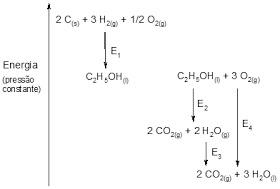 Termoquímica Quest%C3%A3o-03