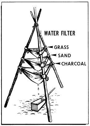 """Exercice pratique n° 1 """"Le filtre à eau"""" - Page 2 Filter"""