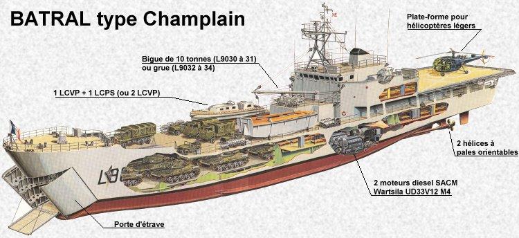 Royal Moroccan Navy Batral LST Class / Batral marocains classe Daoud Ben Aïcha - Page 4 Barcaza%2Bbatral2