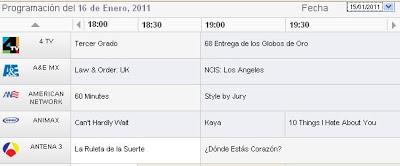 Golden Globes 2011 Pro