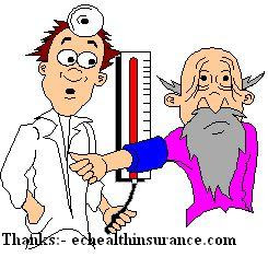வாழ்வை எரிப்பதில் நாட்டமோ? – புகைத்தல் - Smoking Hypertension-Disease1