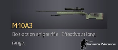 Useful Tips and Tricks M40a3