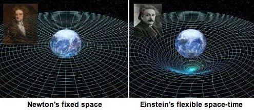 O que são as ondas gravitacionais ? Tumblr_inline_o2e97pQMp41tzhl5u_500