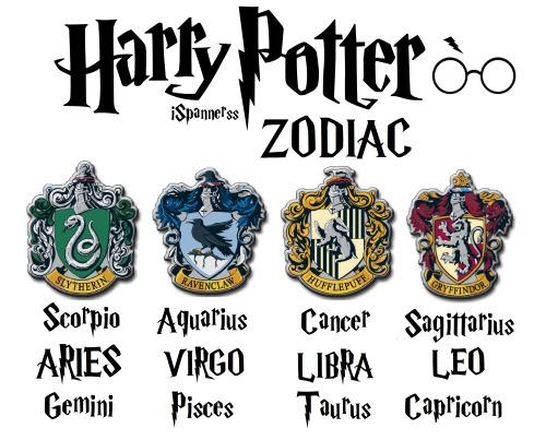 Zodiac Signs Tumblr_ni2xlgBiBb1twbqy7o1_500