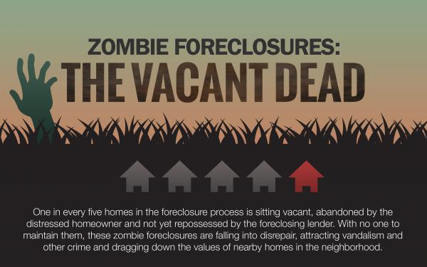 """The Vacant Dead: The 50 US Cities With The Most """"Zombie"""" Foreclosures Vacant-dead"""