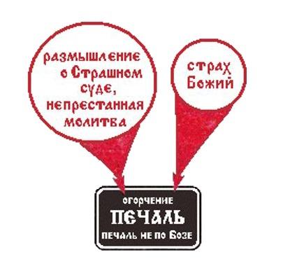 Греховные страсти и борьба с ними 1763461