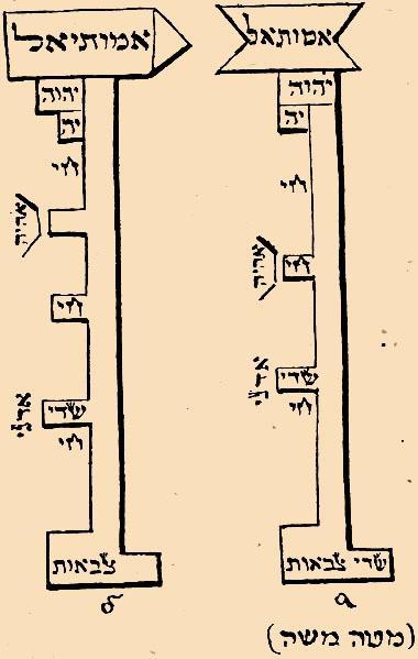 Жезл Моисея (два варианта) 1788191