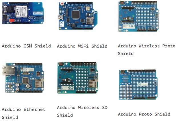 Arduino – nền tảng mới trong việc điều khiển tự động Arduino_pic_arduino_shield