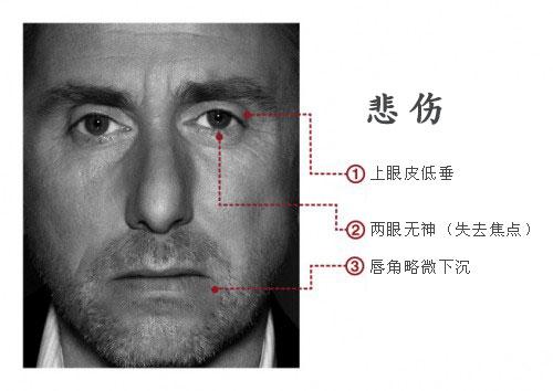 [影集] Lie to Me (2009~2011) Lie%20To%20Me%20-%20sadness