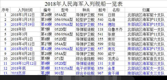 2015...ماذا حدث للبحرية الصينية؟ - صفحة 2 19fdb44772c64160b1d0f1f3192e61ac