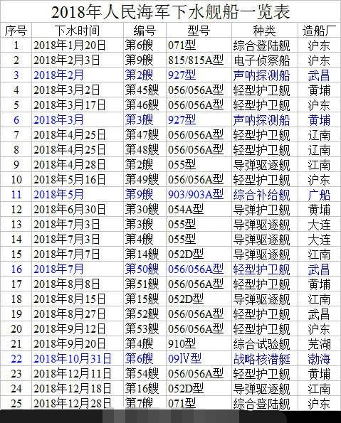 2015...ماذا حدث للبحرية الصينية؟ - صفحة 2 75194ceeb5c54881b040842fac4a4210